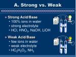 a strong vs weak