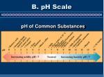 b ph scale4