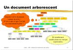 un document arborescent