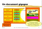 un document gigogne
