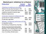 desired govt initiatives for e finance