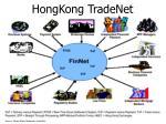 hongkong tradenet