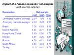 impact of e finance on banks net margins net interest income