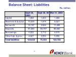 balance sheet liabilities