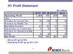 h1 profit statement