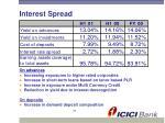 interest spread
