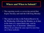 where and when to submit