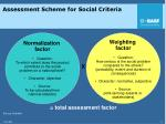 assessment scheme for social criteria