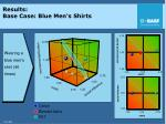 results base case blue men s shirts
