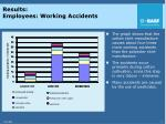 results employees working accidents