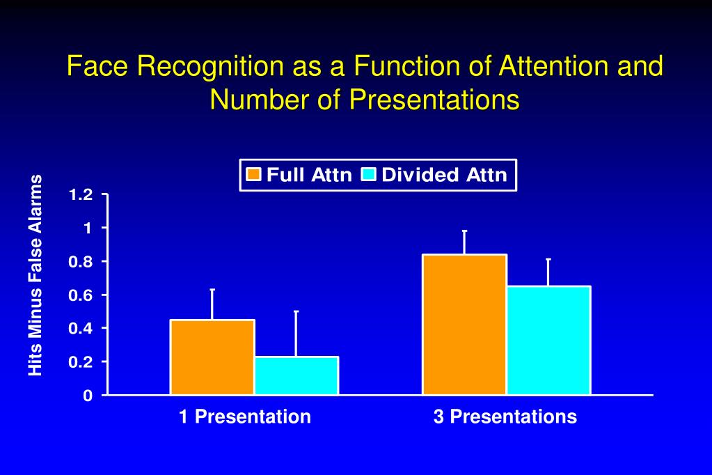 Face Recognition as a Function of Attention and Number of Presentations