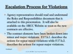 escalation process for violations