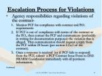 escalation process for violations42