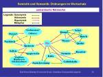 semiotik und semantik ordnungen im wortschatz11