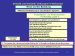semiotik und semantik ordnungen im wortschatz2