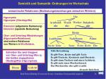 semiotik und semantik ordnungen im wortschatz9