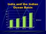 india and the indian ocean basin13