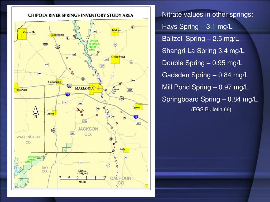 Nitrate values in other springs: