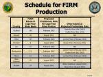 schedule for firm production1