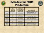 schedule for firm production2