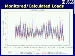 monitored calculated loads
