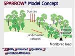 sparrow model concept
