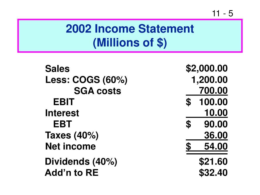2002 Income Statement