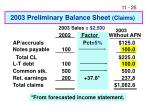 2003 preliminary balance sheet claims