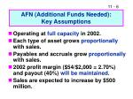 afn additional funds needed key assumptions