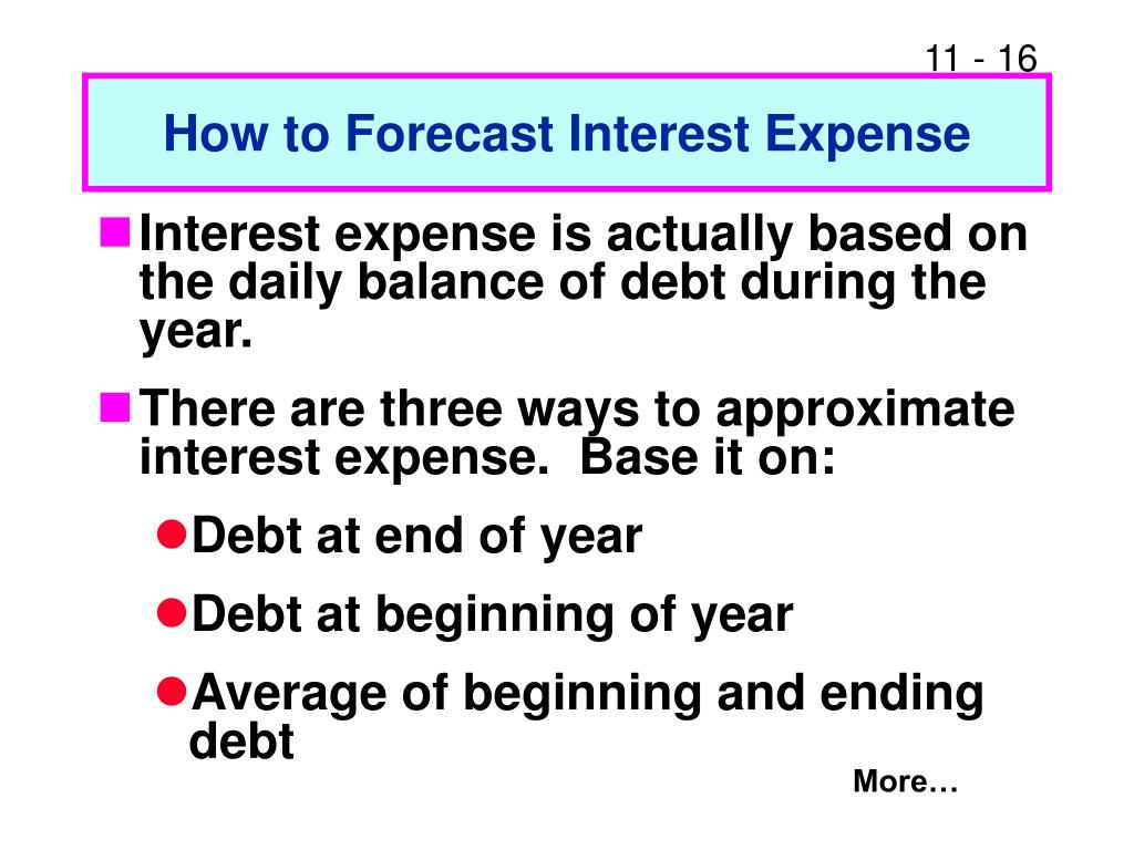 How to Forecast Interest Expense