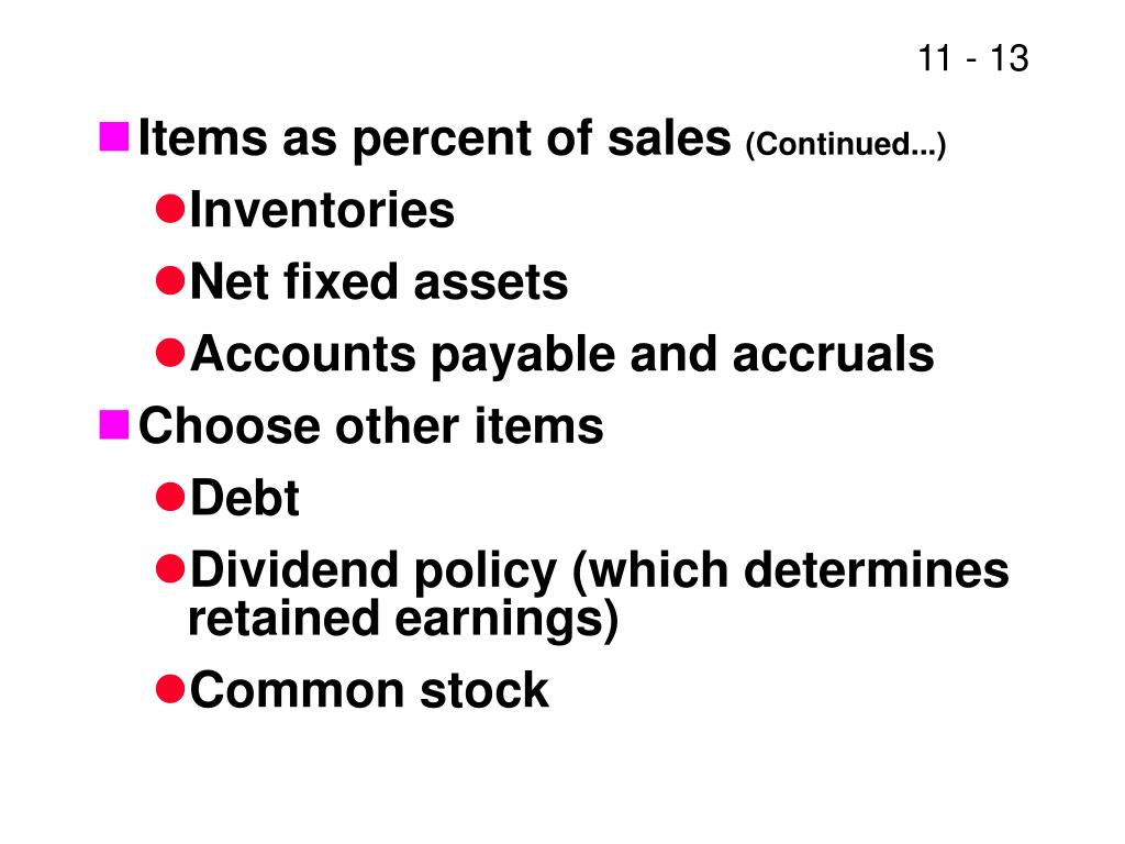 Items as percent of sales