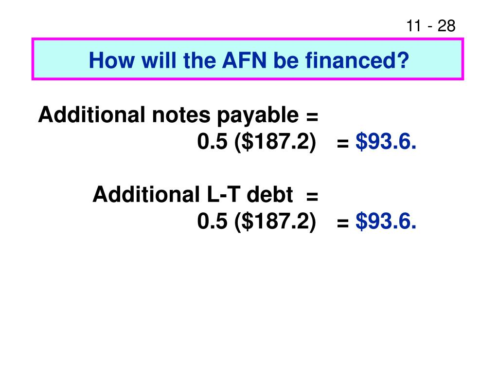 How will the AFN be financed?