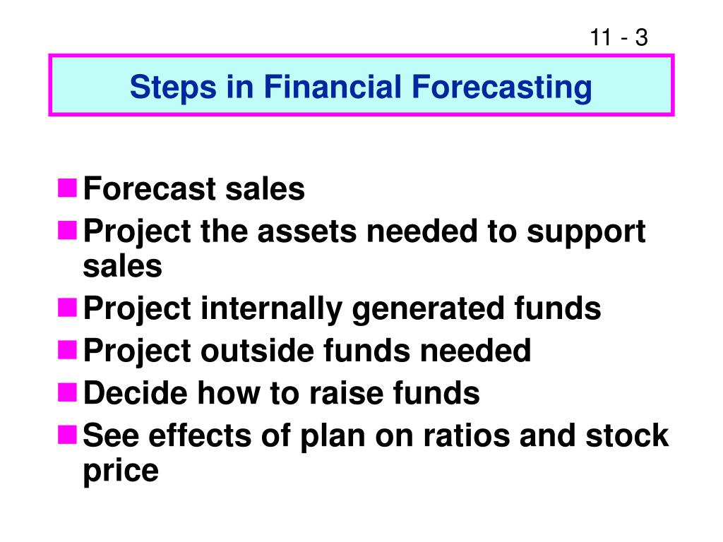 Steps in Financial Forecasting