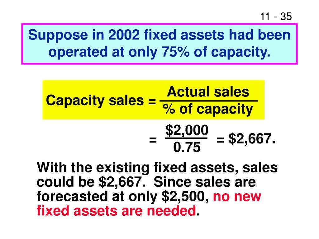 Capacity sales =