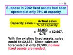 suppose in 2002 fixed assets had been operated at only 75 of capacity