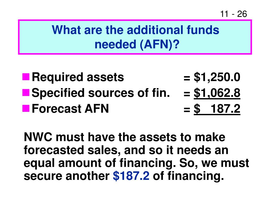 What are the additional funds