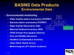 basins data products environmental data24