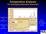 comparative analysis for developing allocation scenarios