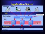 application server22