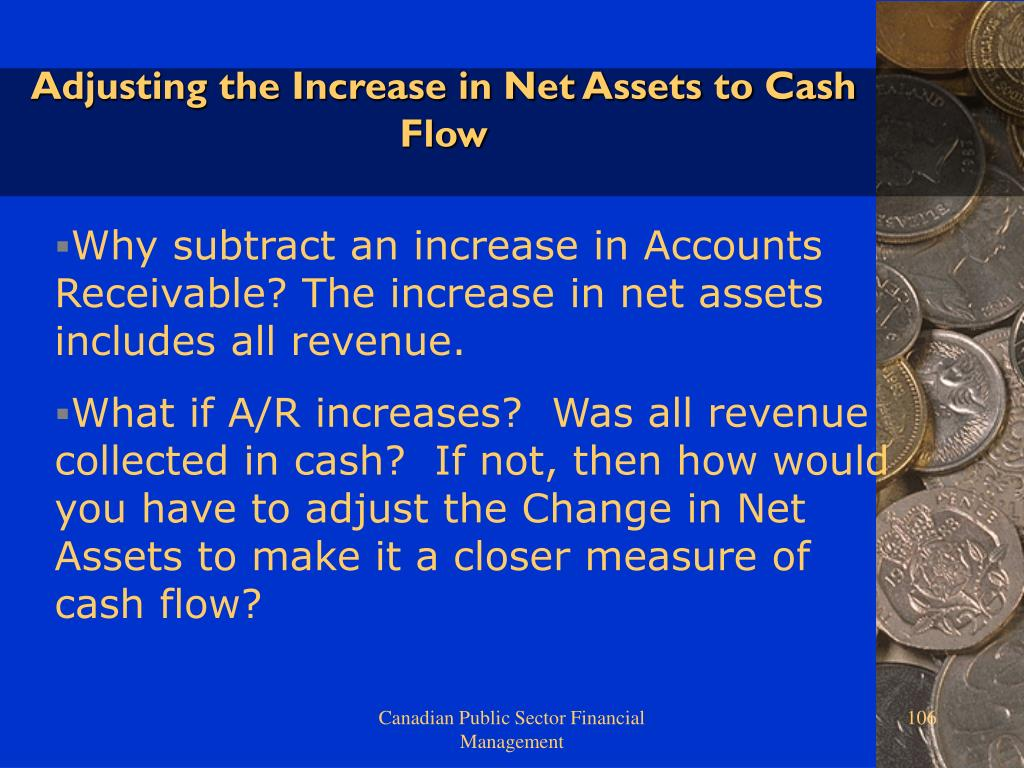 Adjusting the Increase in Net Assets to Cash Flow