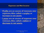 expenses and net income