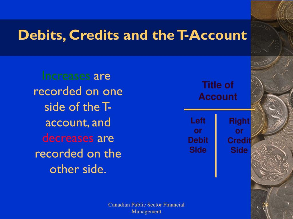 Debits, Credits and the T-Account