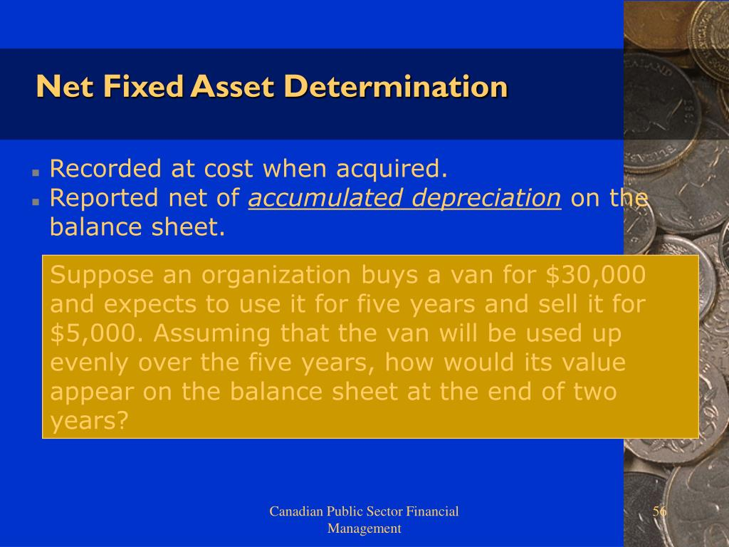 Net Fixed Asset Determination