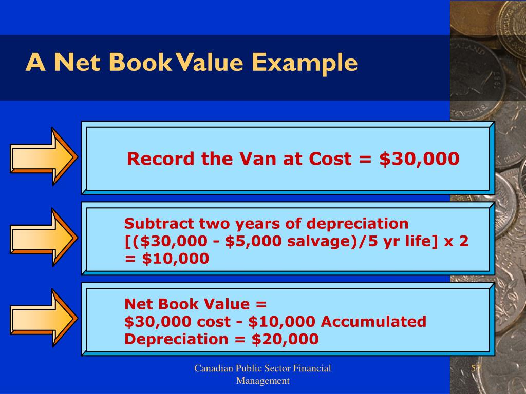 Record the Van at Cost = $30,000