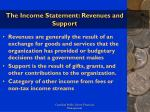 the income statement revenues and support87