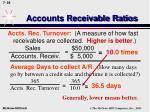 accounts receivable ratios