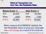 effect of transaction 4 on acct rec net realizable value22