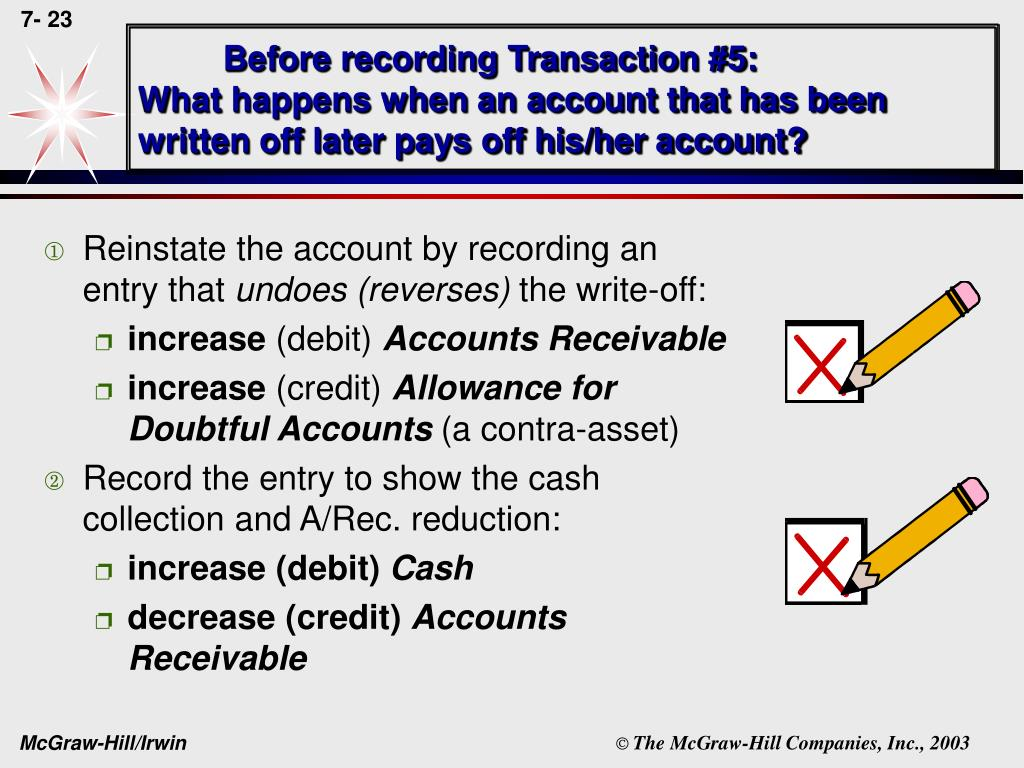 Before recording Transaction #5: