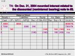 t4 on dec 31 2004 recorded interest related to the discounted noninterest bearing note in 2