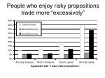people who enjoy risky propositions trade more excessively